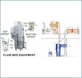 Fluid Bed Processor /Granulation